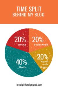 Behind blog localgirlforeignland